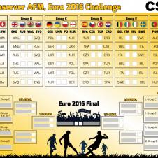 Nano-Observer AFM Microscope Euro 2016 Challenge!