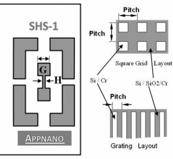 AppNano - SHS: Step Height Standards