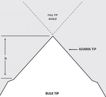 Nanomechanics probes - Adama Innovations