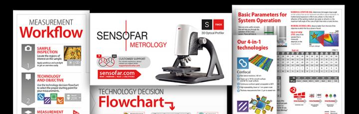 Un'interessante e utile guida fornita con i profilometri 3D S neox di Sensofar