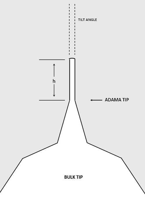 High Aspect Ratio (HAR) AFM probe made of single crystal diamond Adama Innovations