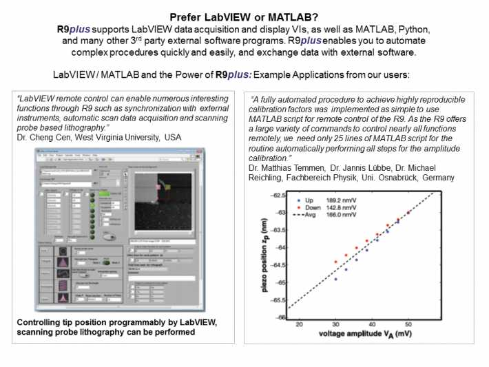 Labview and Matlab compatibility