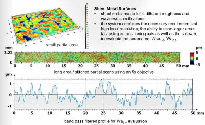 Sheet metal surfaces, roughness and waviness measurement