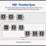 Raggruppamento blocchi per creazione procedure