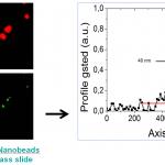 25nm fluorescent nanobeads dispersed on a glass slide