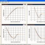 CE Spectroscopy