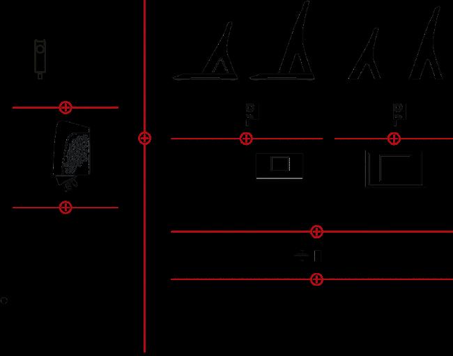 Configurazione del sistema