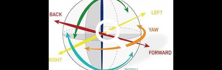 Daeil Systems - DVIA - Controllo delle vibrazioni in tutti i sei gradi di libertà