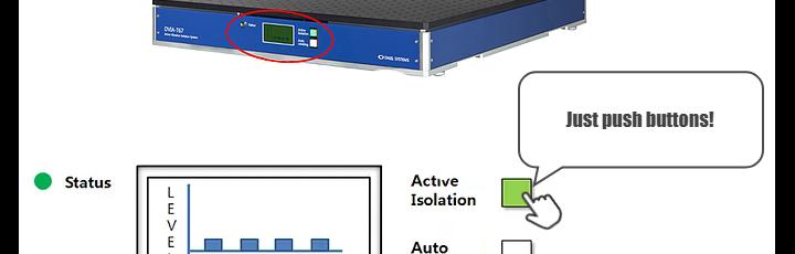 DVIA-T - Sistema plug and play