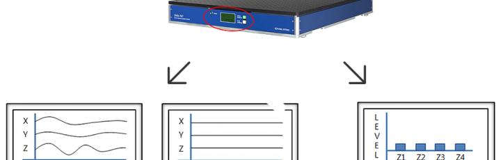 Real-Time Vibration Monitoring