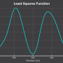 Least Squares Function