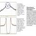 Spettroscopia di livello superiore con PerfectSpec™